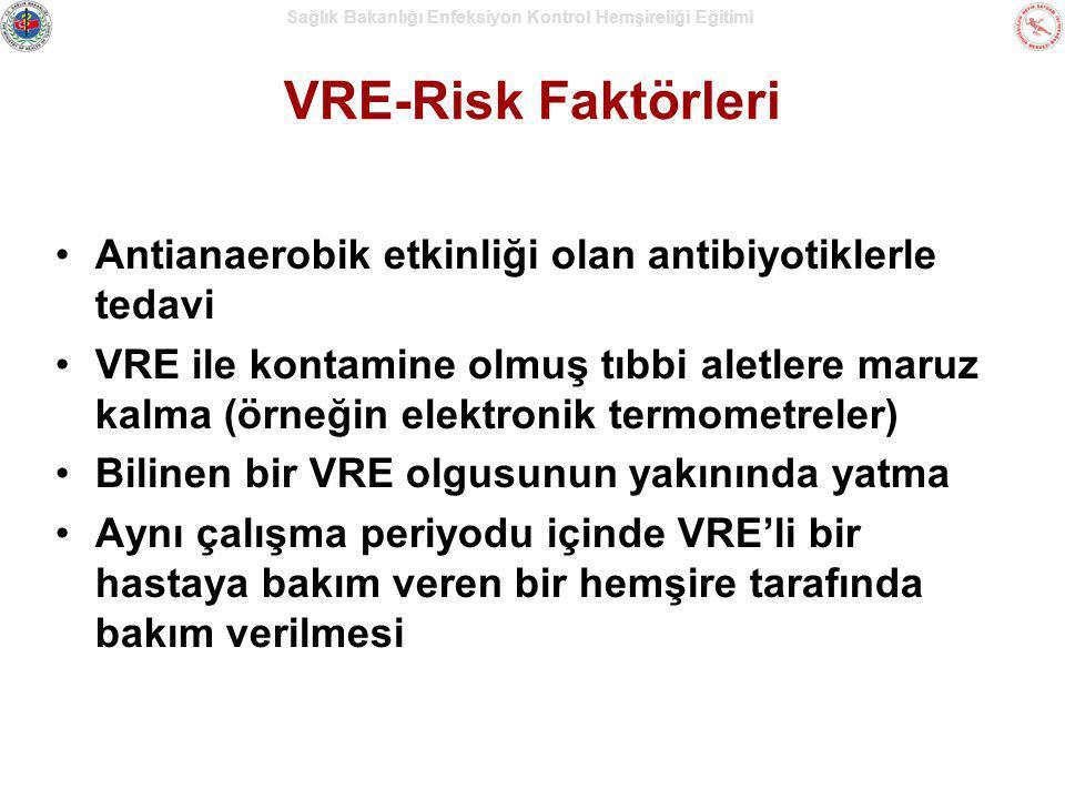 VRE-Risk Faktörleri Antianaerobik etkinliği olan antibiyotiklerle tedavi.