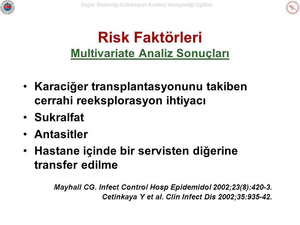 Risk Faktörleri Multivariate Analiz Sonuçları