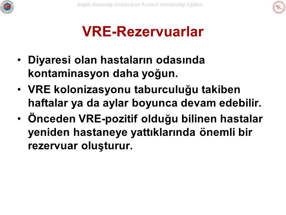 VRE-Rezervuarlar Diyaresi olan hastaların odasında kontaminasyon daha yoğun.