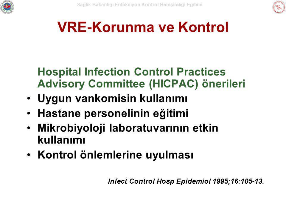 VRE-Korunma ve Kontrol