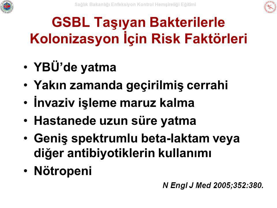 GSBL Taşıyan Bakterilerle Kolonizasyon İçin Risk Faktörleri