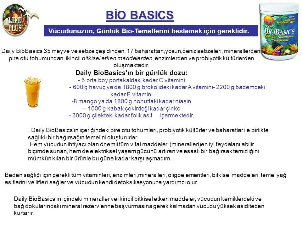 Daily BioBasics ın bir günlük dozu: