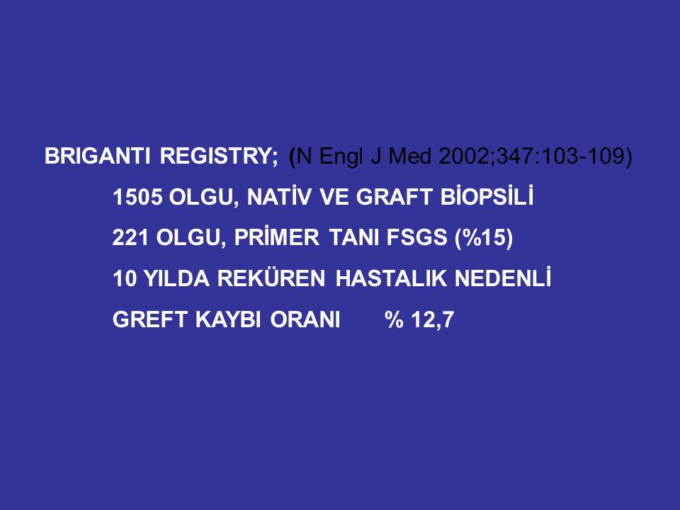 BRIGANTI REGISTRY; (N Engl J Med 2002;347:103-109)