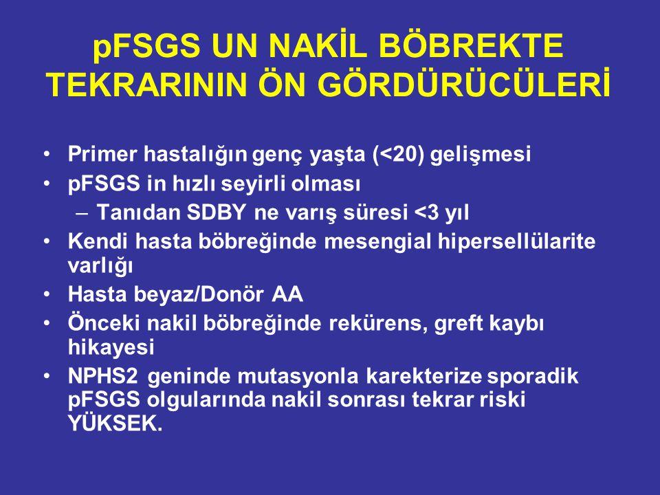 pFSGS UN NAKİL BÖBREKTE TEKRARININ ÖN GÖRDÜRÜCÜLERİ
