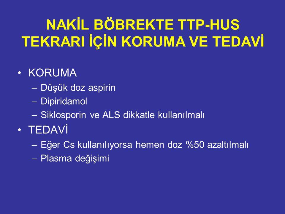 NAKİL BÖBREKTE TTP-HUS TEKRARI İÇİN KORUMA VE TEDAVİ