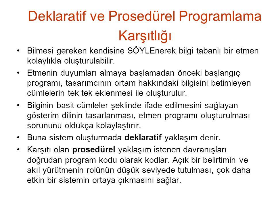 Deklaratif ve Prosedürel Programlama Karşıtlığı