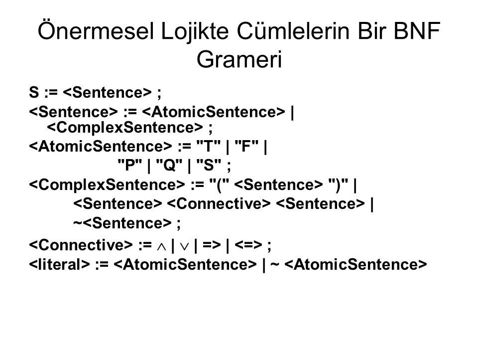 Önermesel Lojikte Cümlelerin Bir BNF Grameri