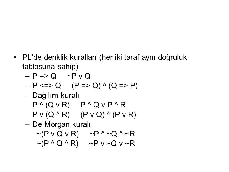 PL'de denklik kuralları (her iki taraf aynı doğruluk tablosuna sahip)