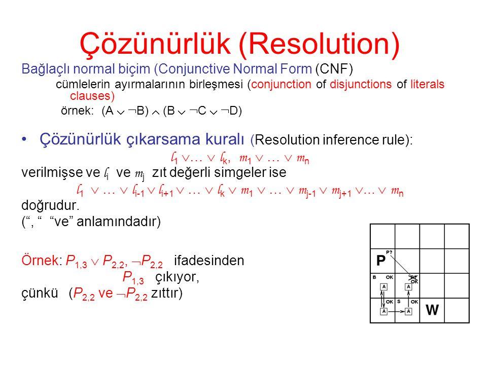 Çözünürlük (Resolution)