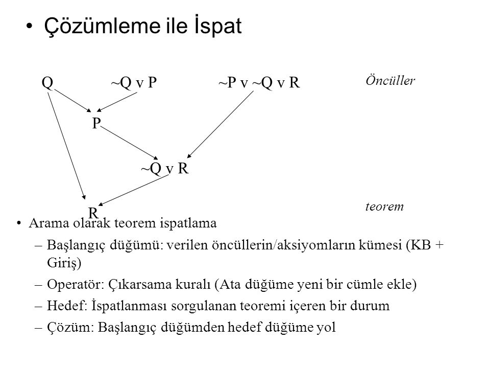 Çözümleme ile İspat Q ~Q v P ~P v ~Q v R P ~Q v R R