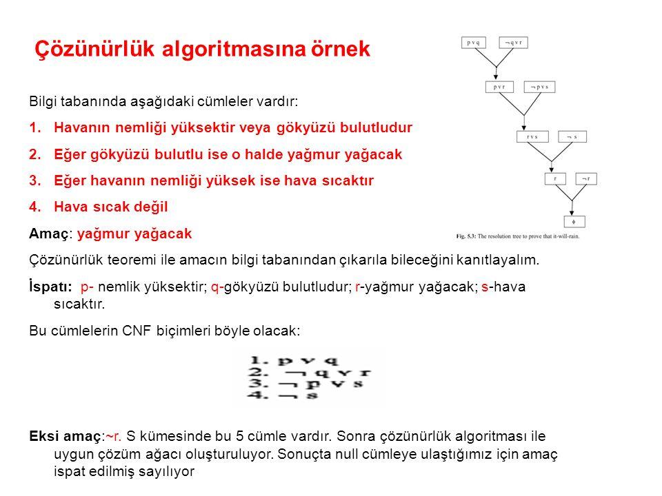 Çözünürlük algoritmasına örnek