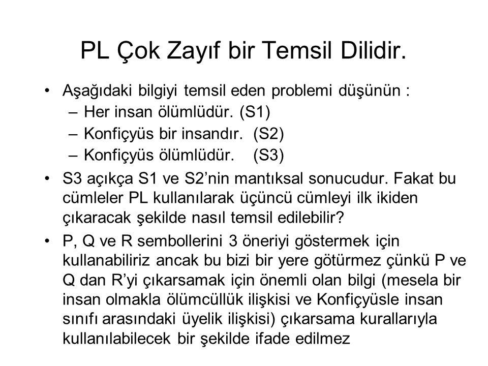 PL Çok Zayıf bir Temsil Dilidir.