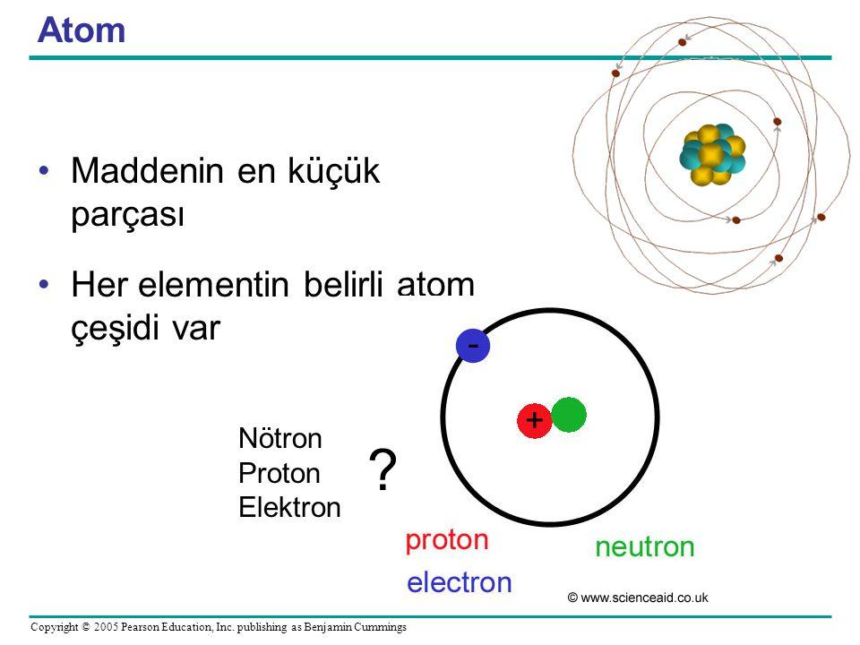 Atom Maddenin en küçük parçası Her elementin belirli atom çeşidi var