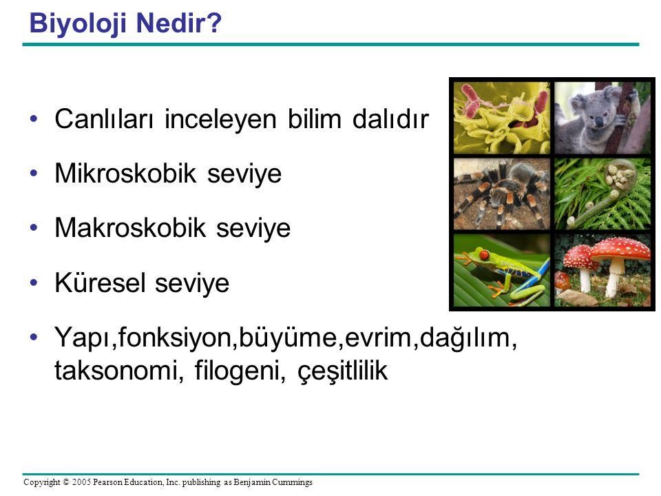 Biyoloji Nedir Canlıları inceleyen bilim dalıdır. Mikroskobik seviye. Makroskobik seviye. Küresel seviye.