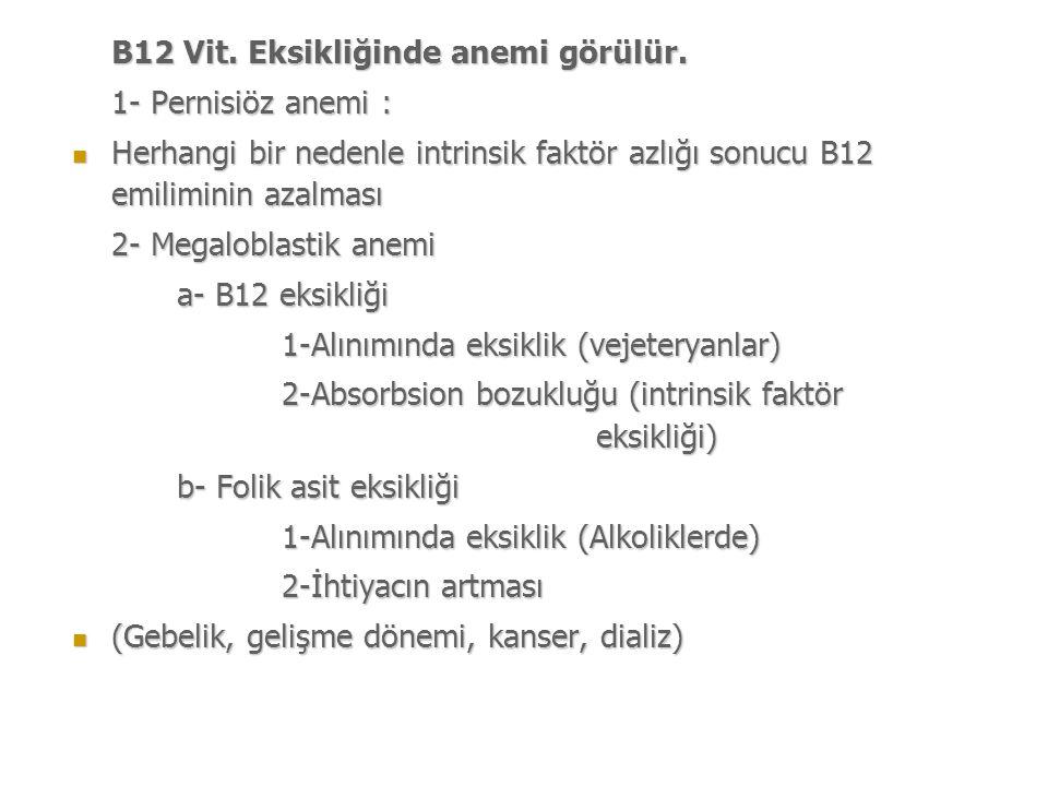 B12 Vit. Eksikliğinde anemi görülür.