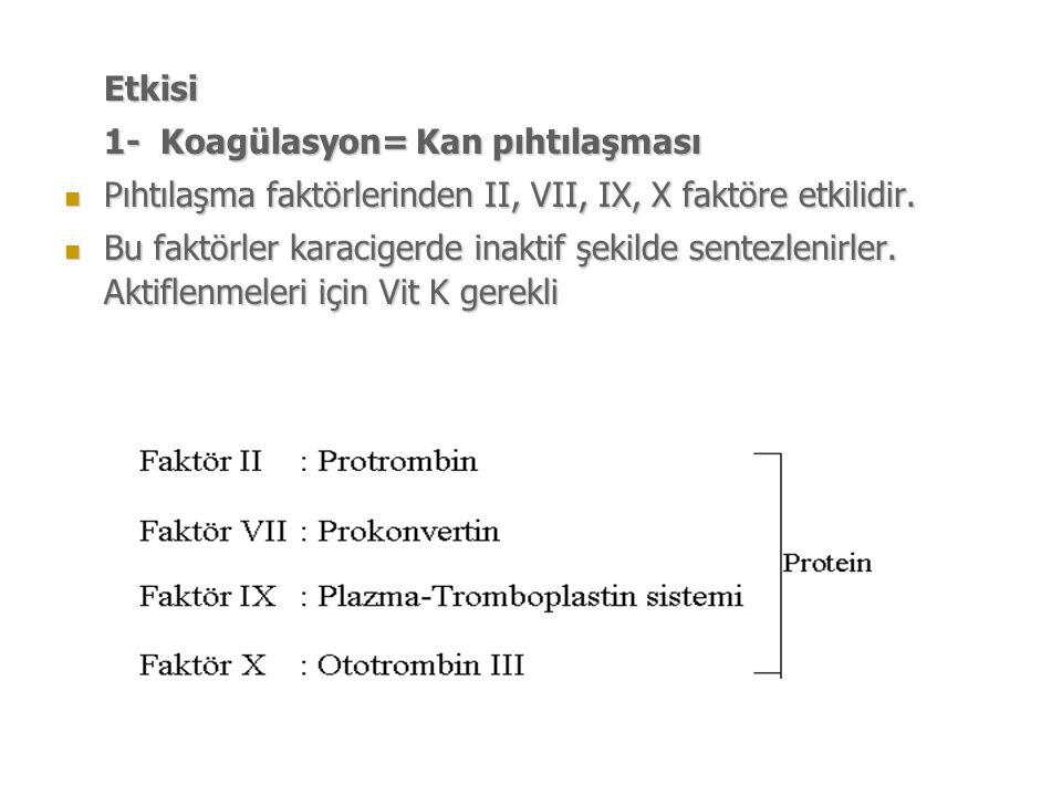 Etkisi 1- Koagülasyon= Kan pıhtılaşması. Pıhtılaşma faktörlerinden II, VII, IX, X faktöre etkilidir.