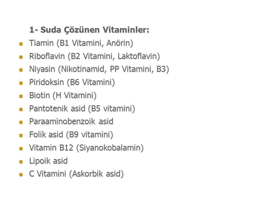 Tiamin (B1 Vitamini, Anörin) Riboflavin (B2 Vitamini, Laktoflavin)
