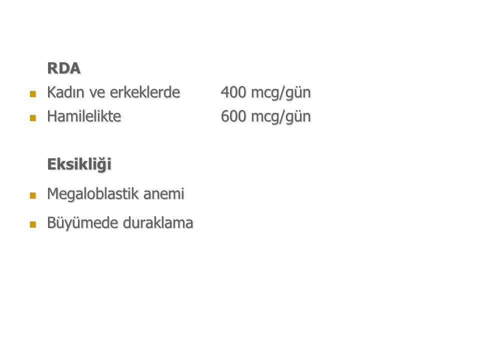 RDA Kadın ve erkeklerde 400 mcg/gün. Hamilelikte 600 mcg/gün. Eksikliği. Megaloblastik anemi.