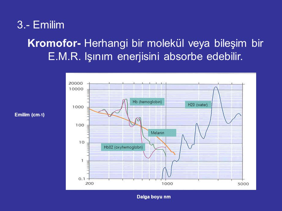 3.- Emilim Kromofor- Herhangi bir molekül veya bileşim bir E.M.R. Işınım enerjisini absorbe edebilir.