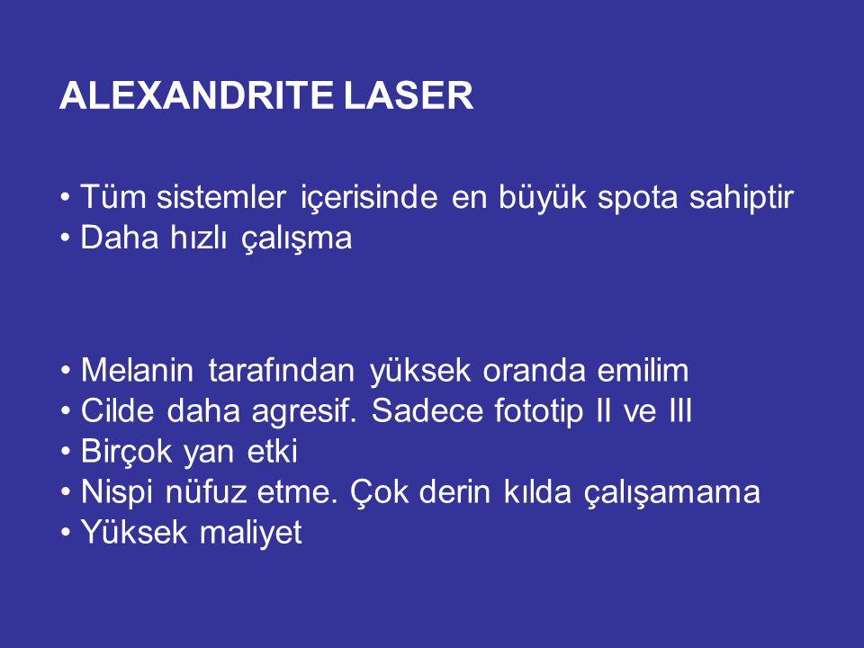 ALEXANDRITE LASER Tüm sistemler içerisinde en büyük spota sahiptir
