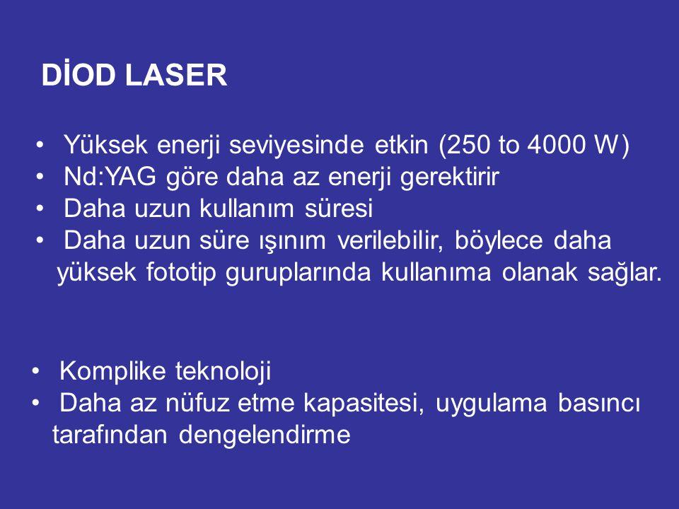 DİOD LASER Yüksek enerji seviyesinde etkin (250 to 4000 W)