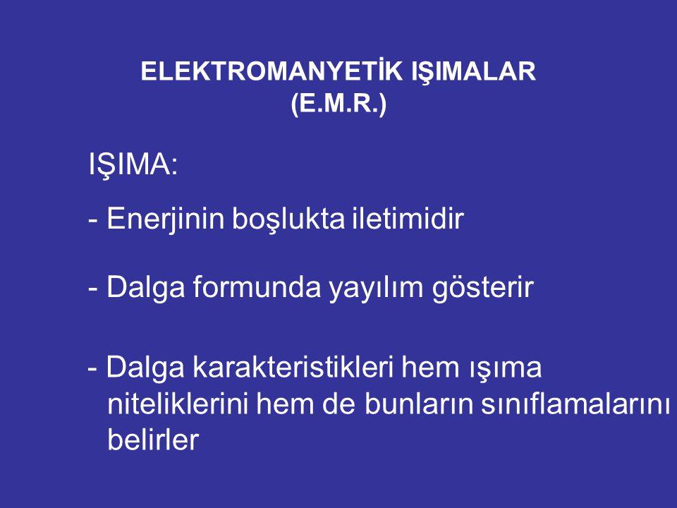 ELEKTROMANYETİK IŞIMALAR