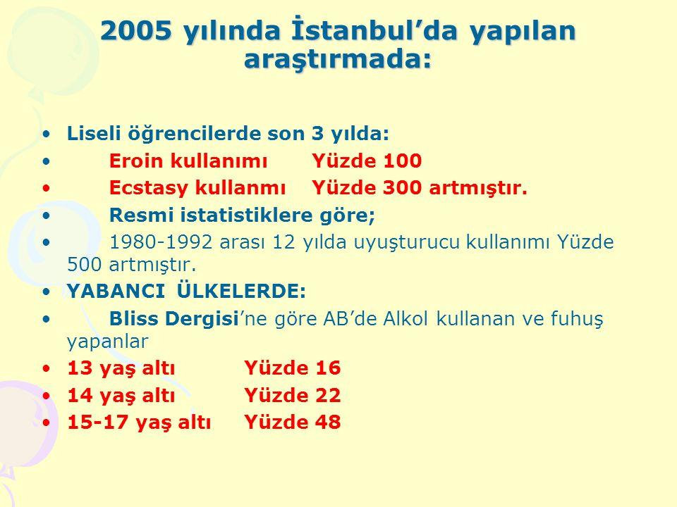 2005 yılında İstanbul'da yapılan araştırmada: