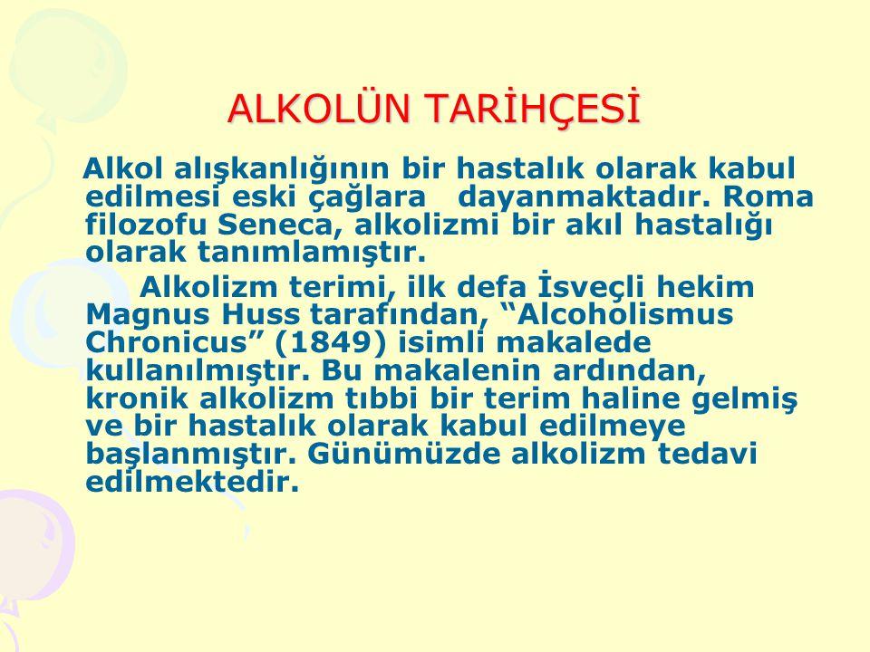 ALKOLÜN TARİHÇESİ