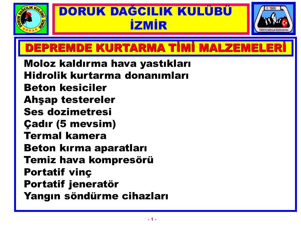 DEPREMDE KURTARMA TİMİ MALZEMELERİ
