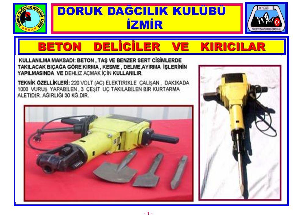 BETON DELİCİLER VE KIRICILAR