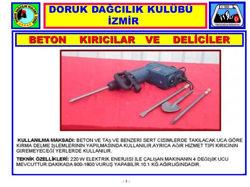 BETON KIRICILAR VE DELİCİLER