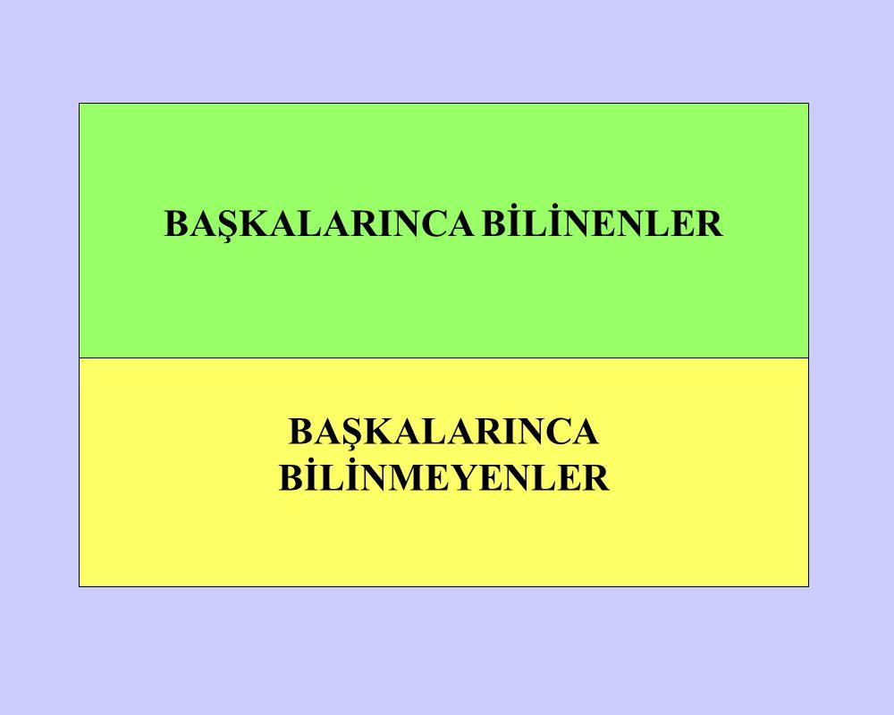 BAŞKALARINCA BİLİNENLER