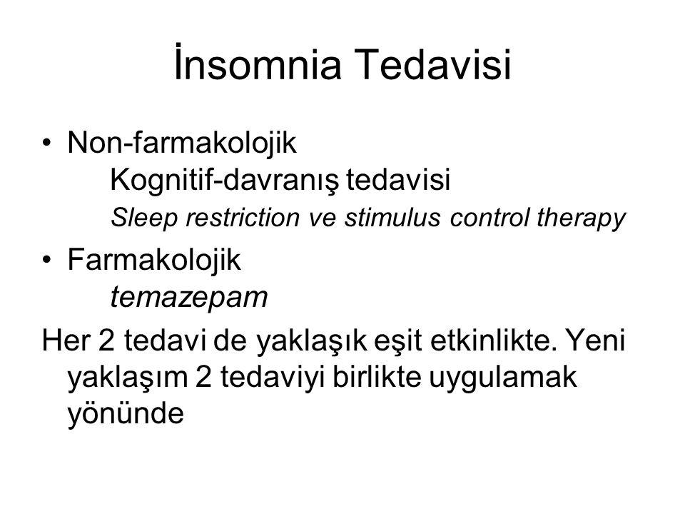İnsomnia Tedavisi Non-farmakolojik Kognitif-davranış tedavisi Sleep restriction ve stimulus control therapy.