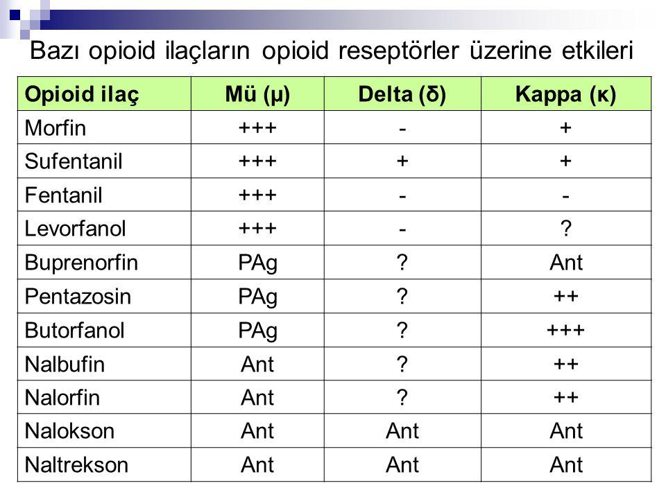 Bazı opioid ilaçların opioid reseptörler üzerine etkileri
