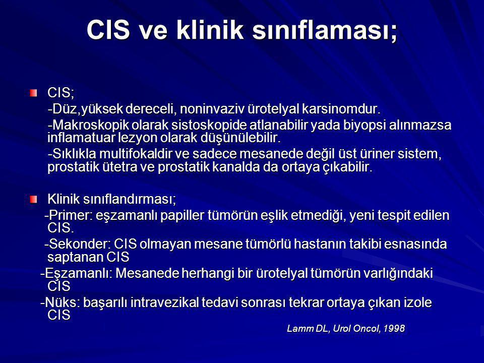 CIS ve klinik sınıflaması;