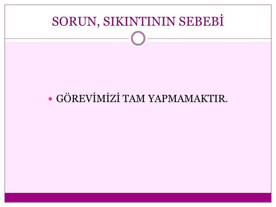 SORUN, SIKINTININ SEBEBİ