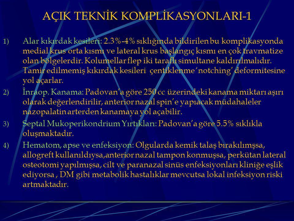 AÇIK TEKNİK KOMPLİKASYONLARI-1