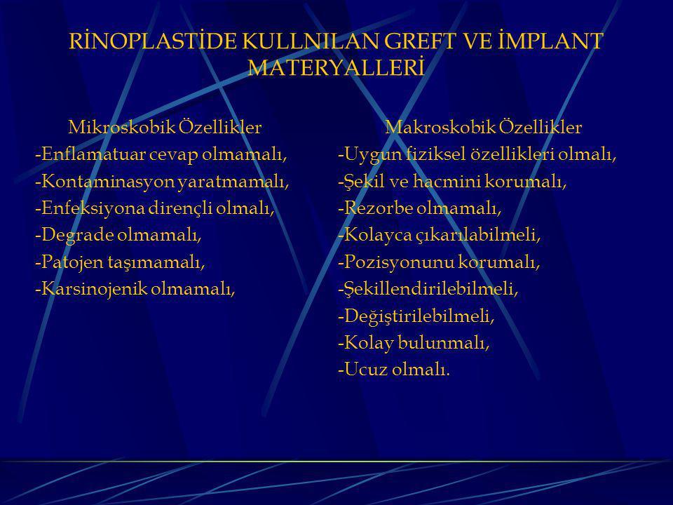 RİNOPLASTİDE KULLNILAN GREFT VE İMPLANT MATERYALLERİ