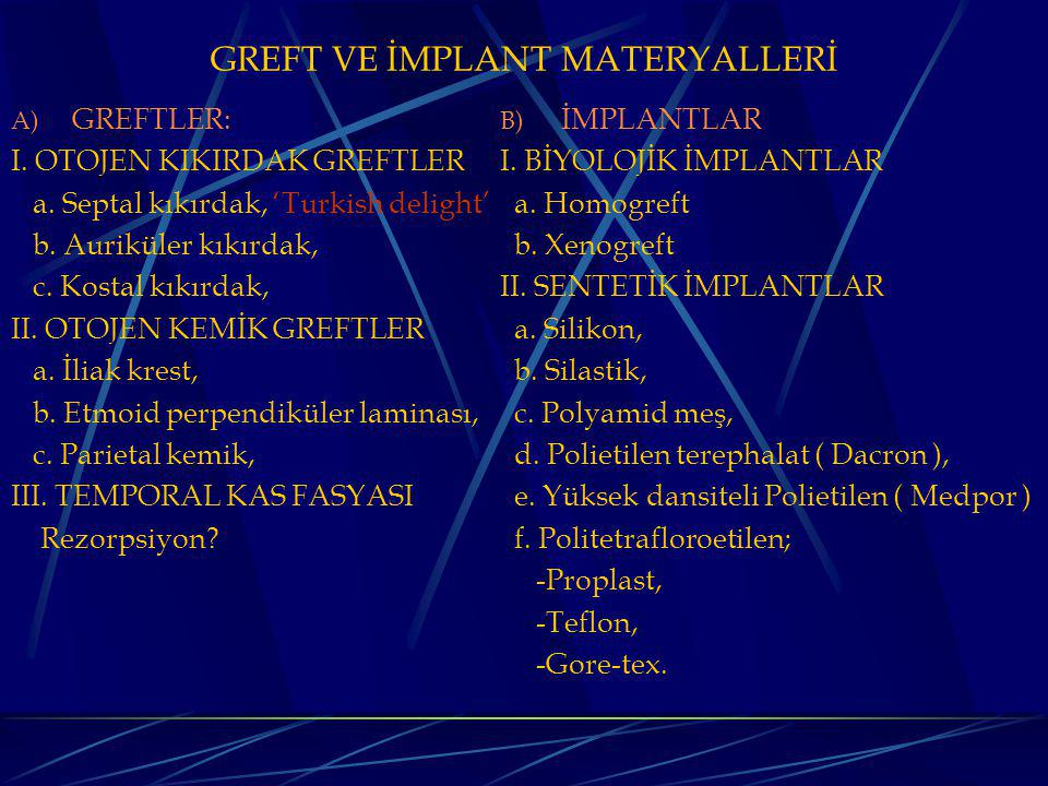 GREFT VE İMPLANT MATERYALLERİ