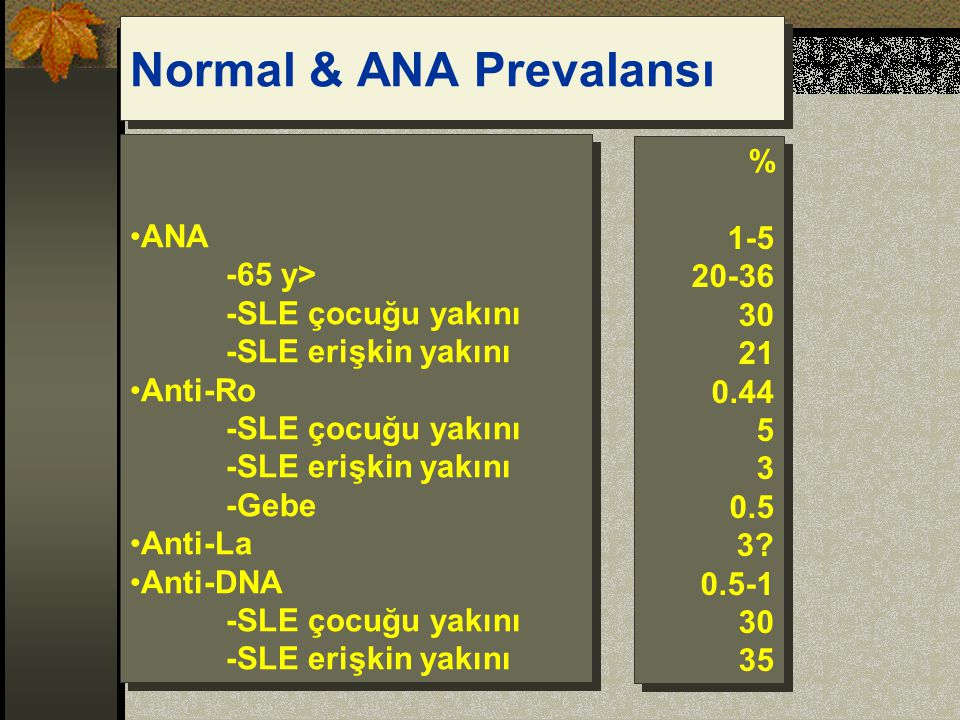 Normal & ANA Prevalansı
