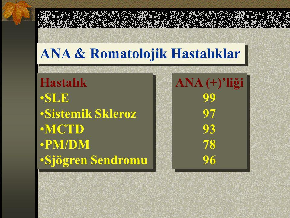 ANA & Romatolojik Hastalıklar