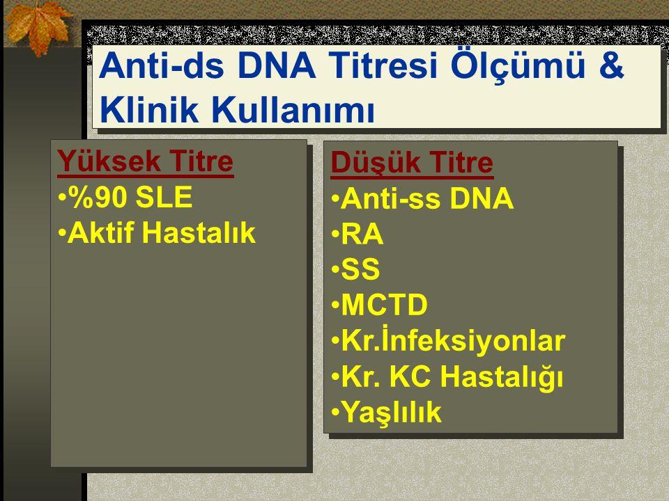 Anti-ds DNA Titresi Ölçümü & Klinik Kullanımı