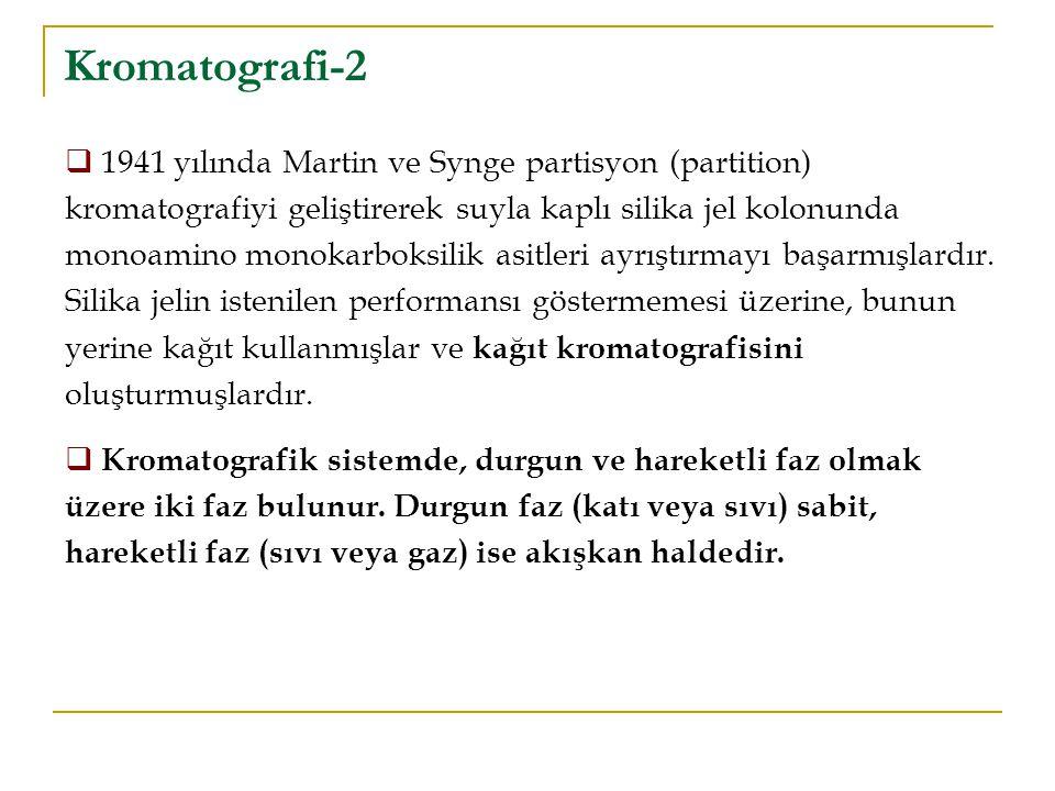 Kromatografi-2