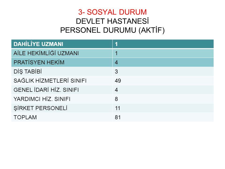 3- SOSYAL DURUM DEVLET HASTANESİ PERSONEL DURUMU (AKTİF)
