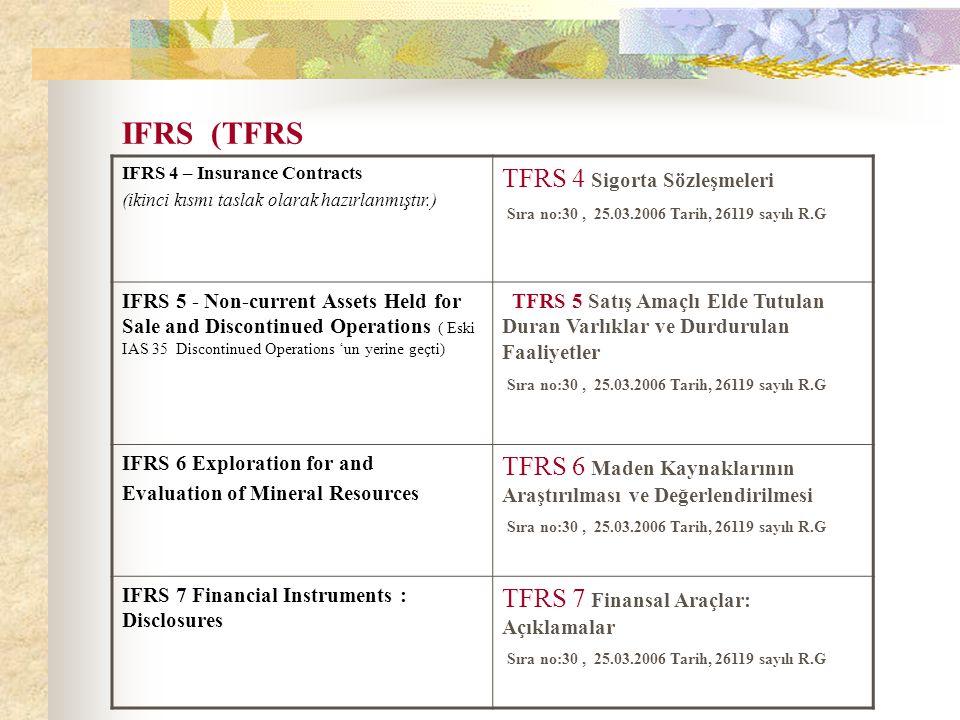 IFRS (TFRS TFRS 4 Sigorta Sözleşmeleri