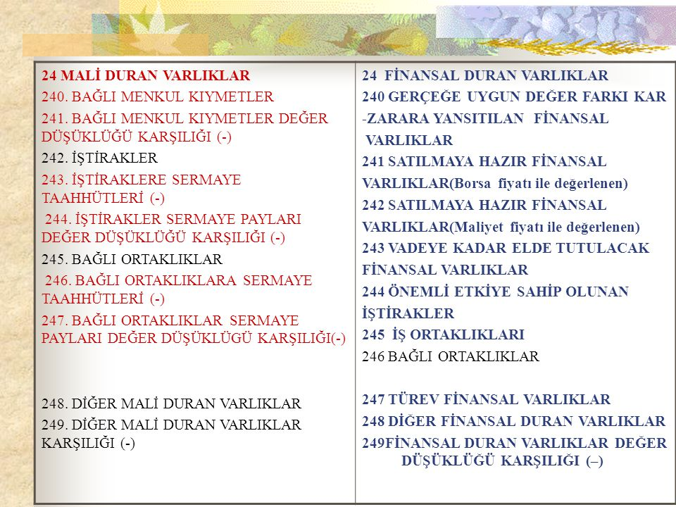24 MALİ DURAN VARLIKLAR 240. BAĞLI MENKUL KIYMETLER. 241. BAĞLI MENKUL KIYMETLER DEĞER DÜŞÜKLÜĞÜ KARŞILIĞI (-)