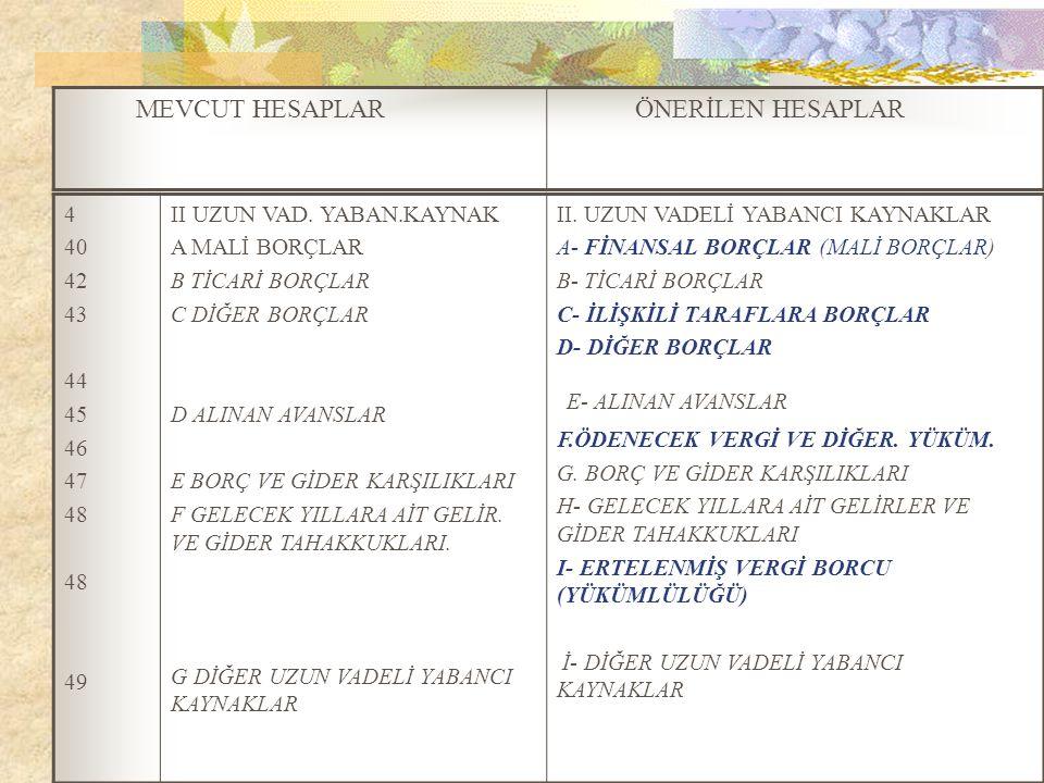 E- ALINAN AVANSLAR MEVCUT HESAPLAR ÖNERİLEN HESAPLAR 4 40 42 43 44 45