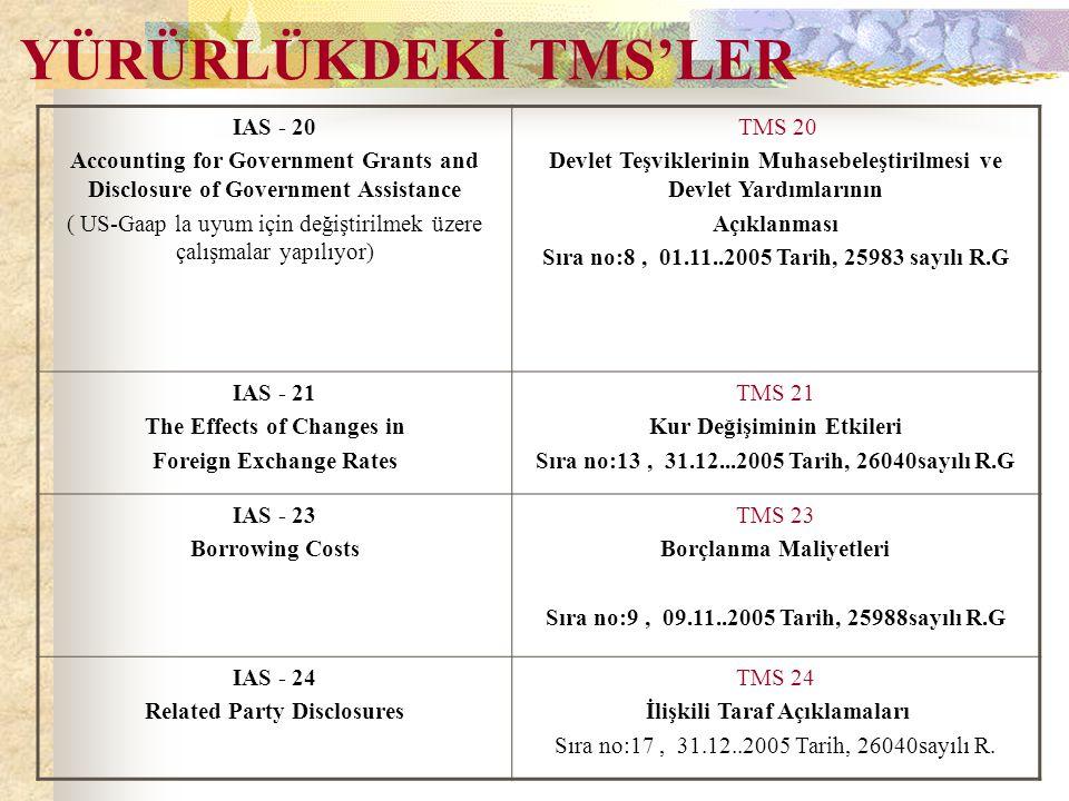 YÜRÜRLÜKDEKİ TMS'LER IAS - 20