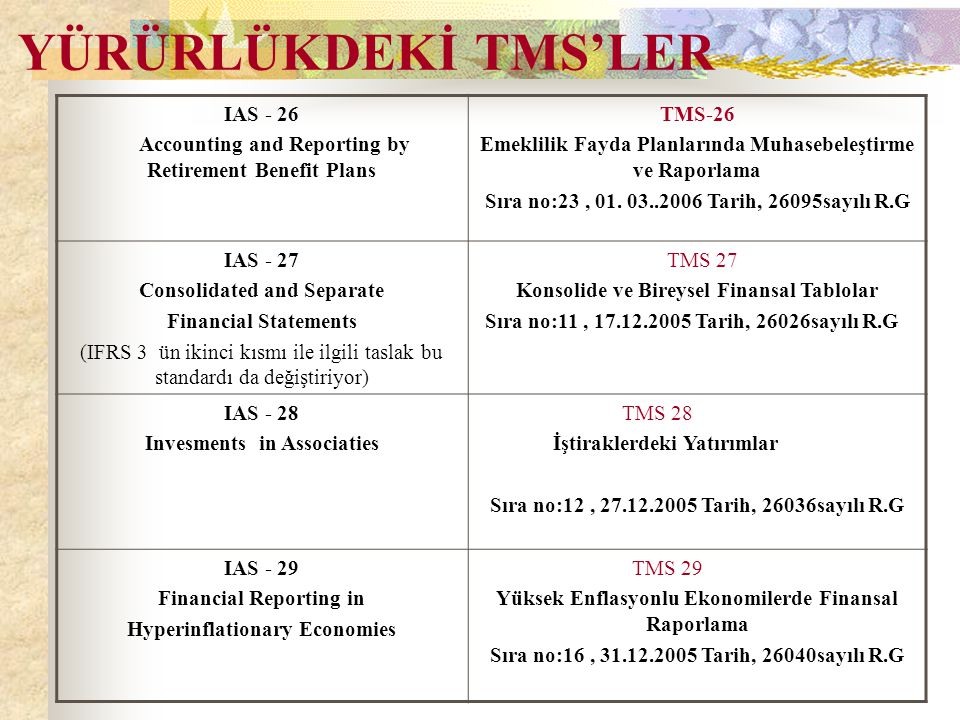 YÜRÜRLÜKDEKİ TMS'LER IAS - 26