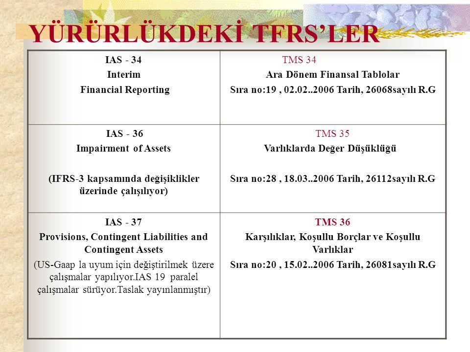 YÜRÜRLÜKDEKİ TFRS'LER